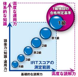 level_index_pic1