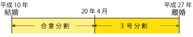 年金分割-21